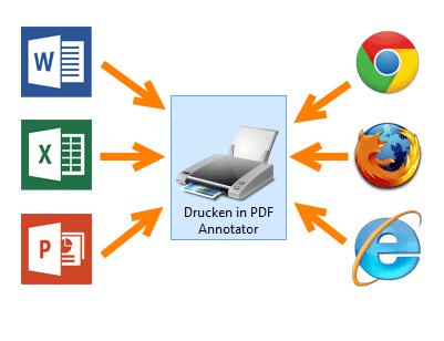 """DOC, XSL, PPT, ... nach PDF umwandeln: Zur Konvertierung in ein PDF wählen Sie einfach den """"Drucken""""-Befehl in Word, Excel, Powerpoint, Internet Explorer, Chrome, Firefox, Ihre Email-Software oder jeden anderer Anwendung. Gleich darauf können Sie mit PDF Annotator Ihre Anmerkungen und Kommentare auf das neu erstellte PDF schreiben. So funktioniert PDF-Erstellung ganz einfach - mit der Möglichkeit, ohne zusätzliche Schritte gleich Kommentare auf das PDF zu schreiben."""