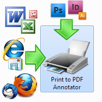 Create PDF from any kind of document.