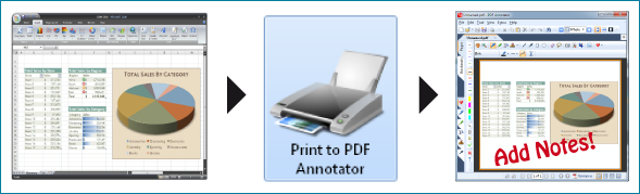 PDF Generation with PDF Annotator's PDF Printer