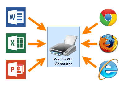 Convert DOC, XSL, PPT, ... to PDF: Simply select the Print command in Word, Excel, Powerpoint, Internet Explorer, Chrome, Firefox, your email software, or any other application, to create a PDF document. Immediately add your notes or comments to the newly created PDF using the annotation tools. This is PDF creation made super easy - with the opportunity to add comments with no extra steps.