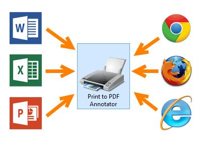 Convertir des documents DOC, XSL, PPT, ... en PDF: Sélectionnez simplement la commande Imprimer dans Word, Excel, Powerpoint, Internet Explorer, Chrome, Firefox, votre logiciel de messagerie électronique ou toute autre application, pour créer un document PDF. Ajoutez immédiatement vos notes ou commentaires dans le PDF nouvellement créé en utilisant les outils d'annotation. Cette procédure de création d'un PDF est extrêmement simple - avec la possibilité d'ajouter des commentaires sans étape supplémentaire.